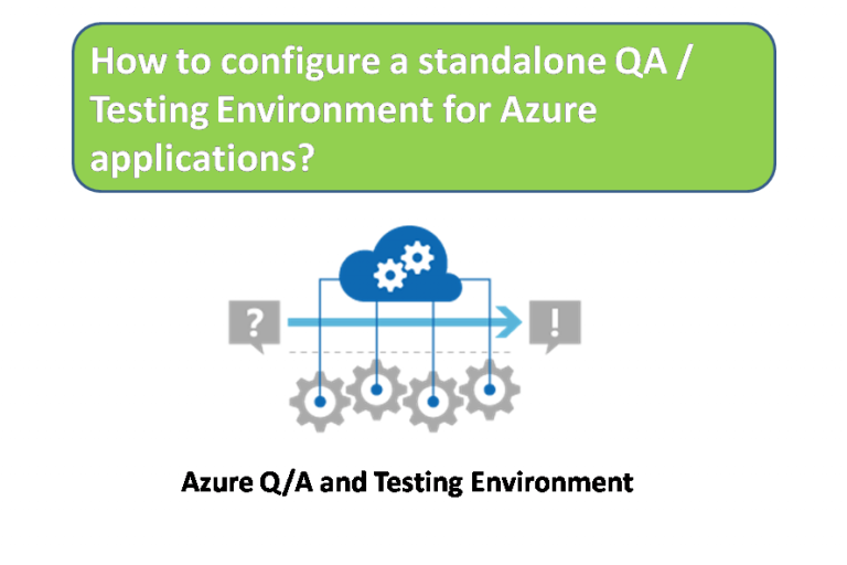 How to configure a standalone QA / Testing Environment for Azure applications?