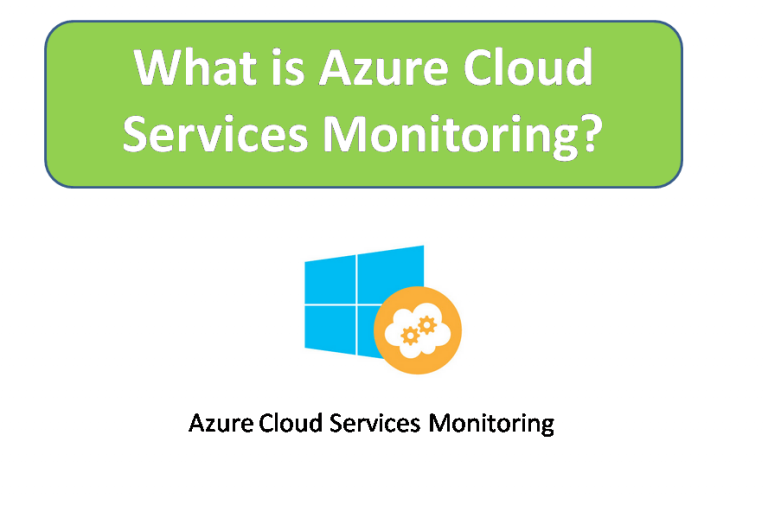What is Azure Cloud Services Monitoring?