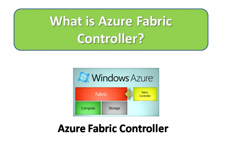 What is Azure Fabric Controller?