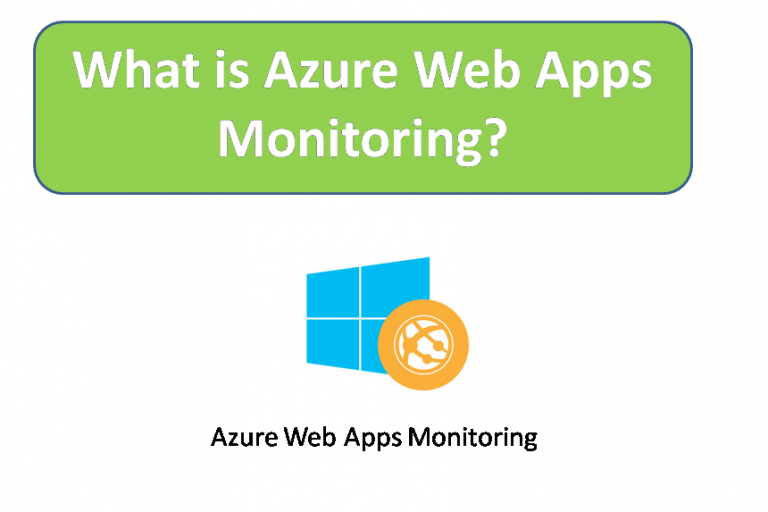 What is Azure Web Apps Monitoring