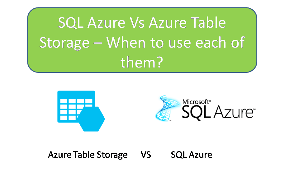 modal - Migrate To Managed Disk In The Azure Portal