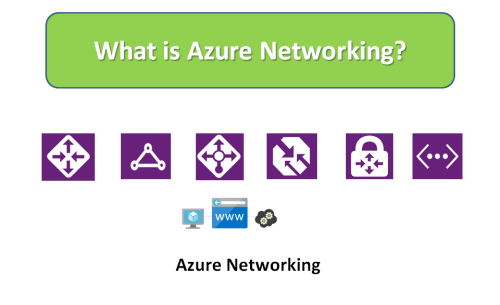 What is Azure Networking