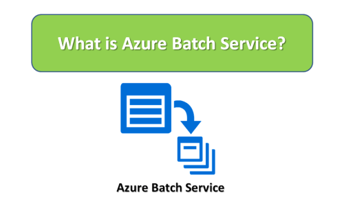 What is Azure Batch Service?