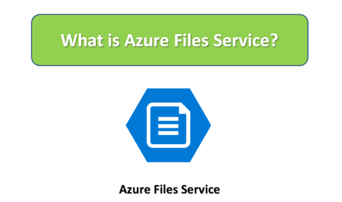 What is Azure Files Service