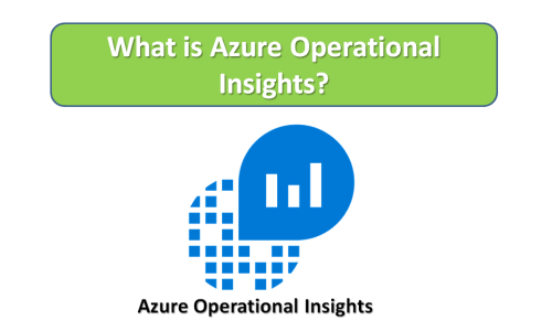 What is Azure Operational Insights