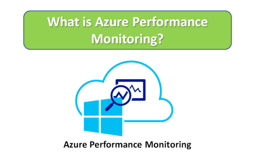 What is Azure Performance Monitoring