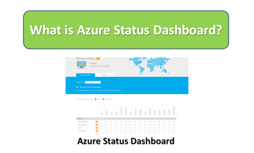 What is Azure Status Dashboard?