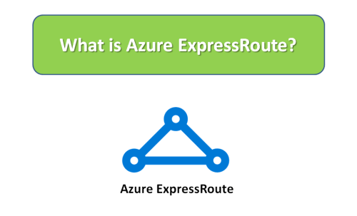 What is Azure Express Route