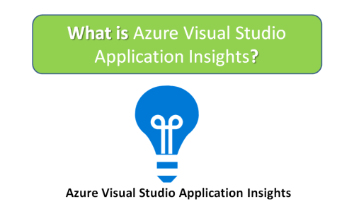 What is Azure Visual Studio Application Insights