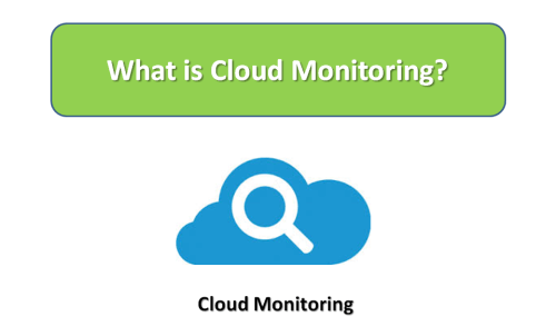 What is Cloud Monitoring?