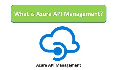 What is Azure API Management?
