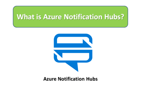 Azure Notification Hubs