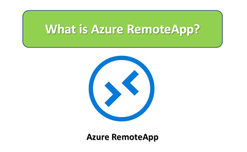 What is Azure RemoteApp?