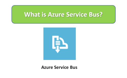 What is Azure Service Bus Monitoring?