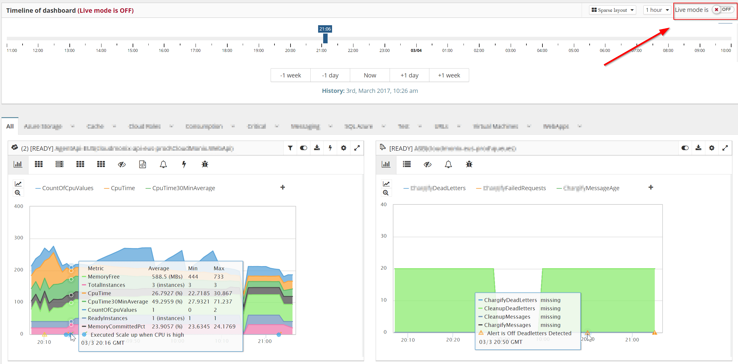 Root Cause Analysis with Netreo's Historical Dashboard