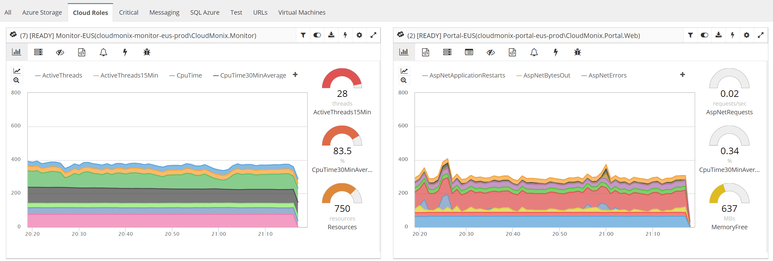 Netreo vs native Azure Monitoring