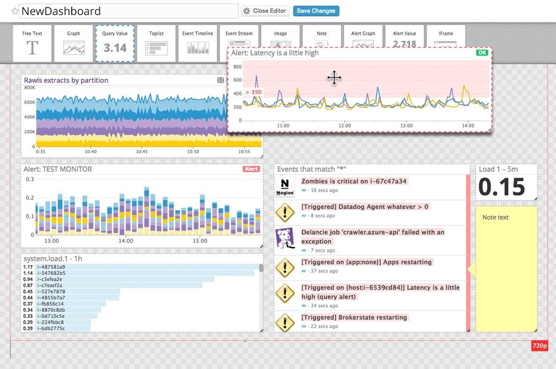 Netreo Vs Data Dog - Azure Monitoring Tool