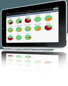 Netreo Vs Heroix - SQL Azure database Monitoring Tools.