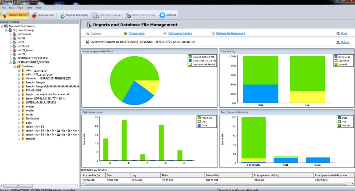 Netreo Vs Lepide - SQL Azure database Monitoring Tools.