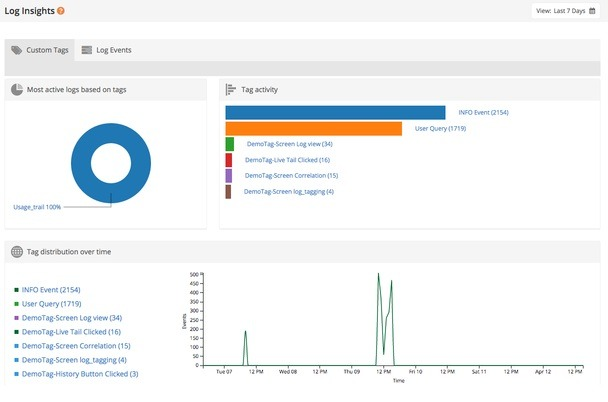Netreo Vs Log Entries - Azure Monitoring Tool