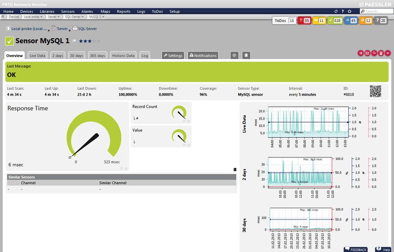 Netreo Vs PRTG Passler - SQL Azure database Monitoring Tools.