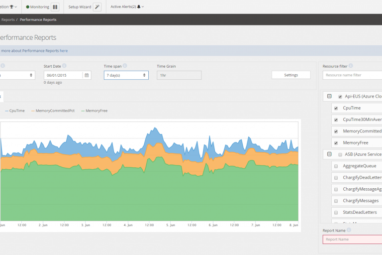 Historical reporting of Azure performance going back up to 12 months
