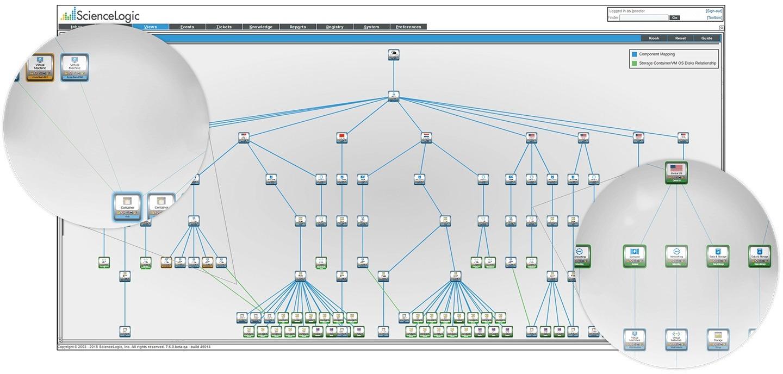 Netreo Vs Science Logic - Azure Monitoring Tool