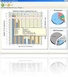 SQL Checkup