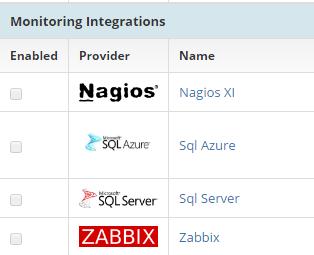 SQL Azure/Server Integrations
