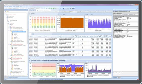 Netreo Vs Sentry - SQL Azure database Monitoring Tools.