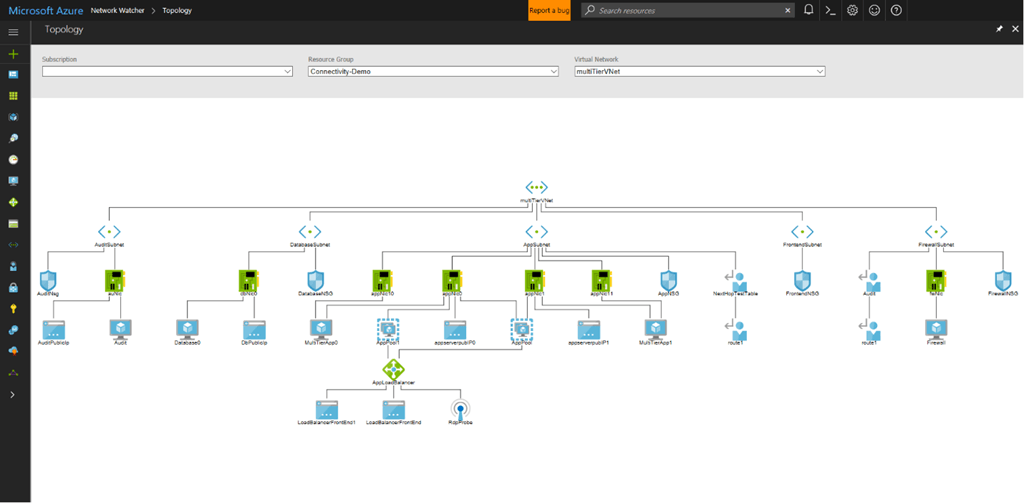 How to Check Network Connectivity using VM