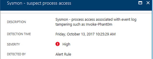How to Use Sysmon to Detect In-Memory Attacks? - Define Custom Alerts