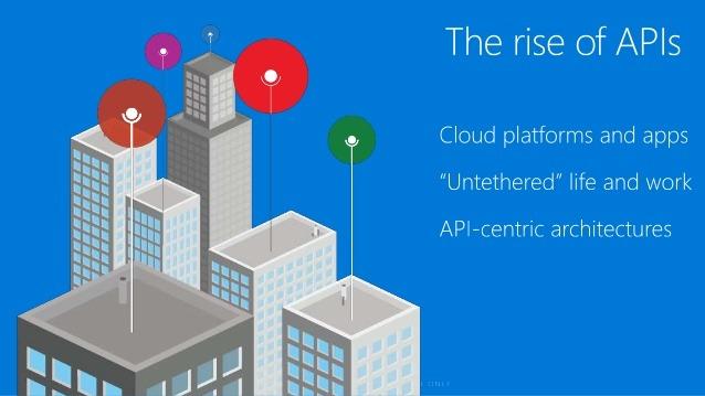 The rise of APIs - Microsoft azure