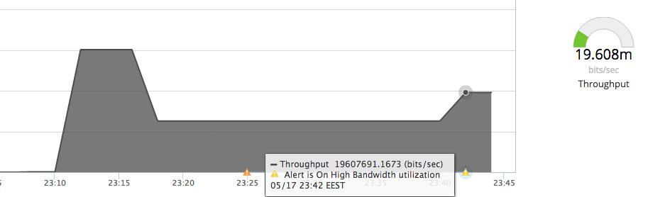 default threshold azure