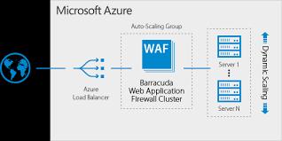 Microsoft azure web security