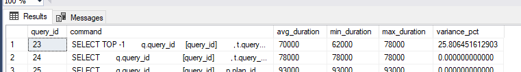 queries-highest-variance-result