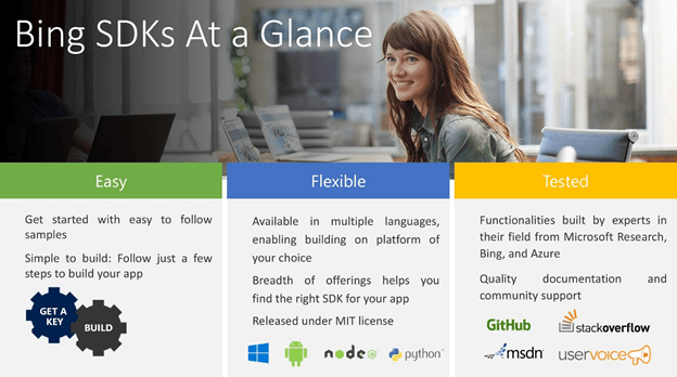 SDKs at a glance