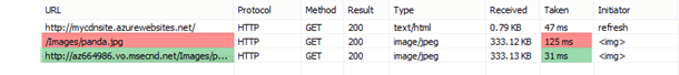 Check the results - How To Enable A CDN Endpoint In Azure Websites