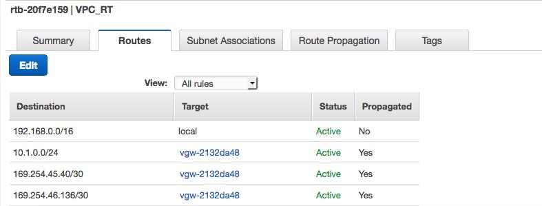 VPN routes Azure