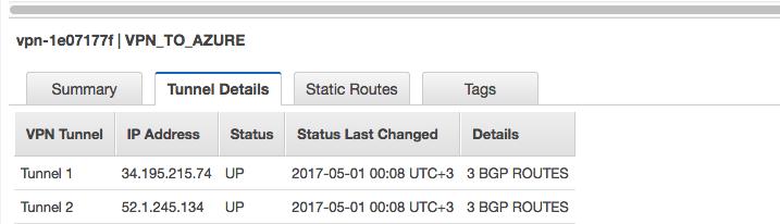 VPN To Azure