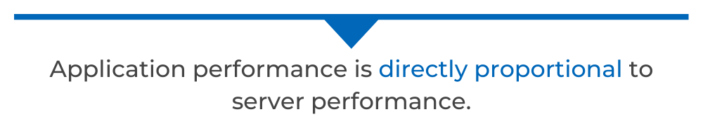 Application performance is directly proportional to server performance.