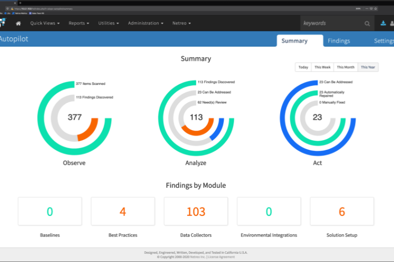 Netreo Releases AIOps Autopilot to Auto Identify & Repair Deviations in IT