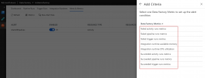 Select the data factory pipeline metric for the alerts to be created.